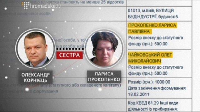 Суд арештував 14 га земель сестри «діамантового прокурора» на Київщині