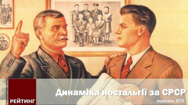 Більше третини українців все ще шкодують про розпад СРСР, - соцопитування