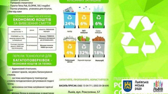Для львів'ян розробили інформаційний буклет з правилами сортування сміття
