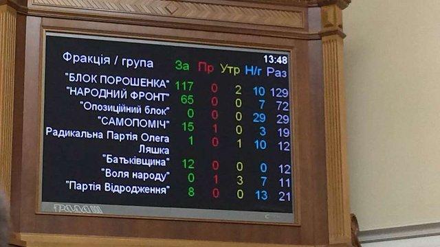 Що таке Український культурний фонд?