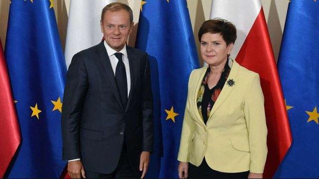 Прем'єр Польщі закликала лідерів ЄС не підтримувати переобрання Дональда Туска