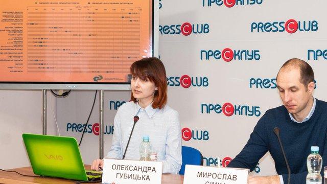 Моніторинг закупівель продуктів бюджетними установами Львівщини: цінові гойдалки