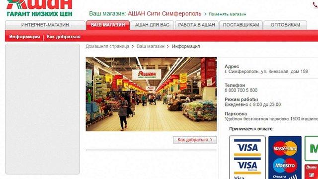 Прокуратура узялася за компанії «Пежо» і «Ашан», які працюють в окупованому Криму