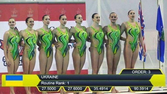 Українські плавчині здобули усі золоті медалі на етапі Світової серії в Торонто