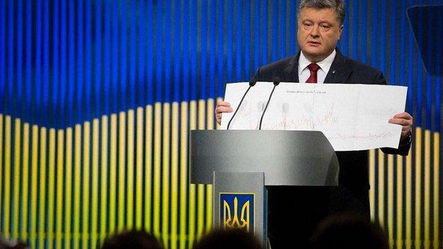 Президент України стверджує, що безвіз поки що не для окупованих Донбасу і Криму