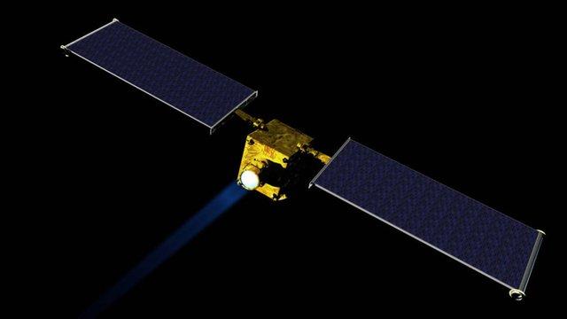 NASA розробила методику захисту Землі від астероїдів