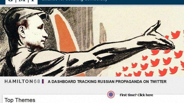 У США запустили сайт для моніторингу російської пропаганди у Twitter