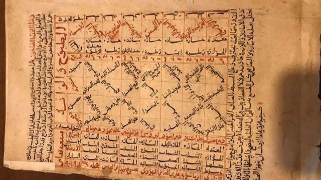 У православному монастирі на Афоні знайшли унікальні ісламські рукописи