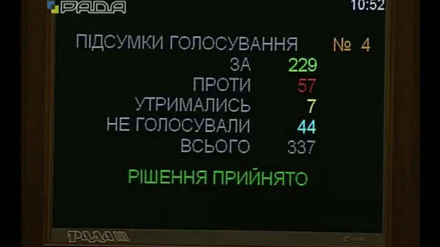 Верховна Рада продовжила на рік особливий статус Донбасу