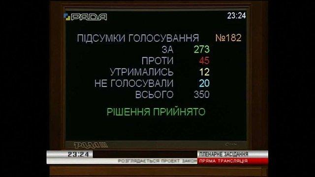 Верховна Рада ухвалила держбюджет на 2018 рік