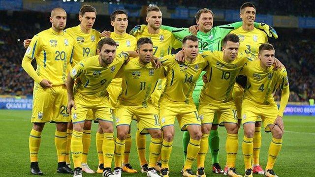 Збірна України дізналася суперників у Лізі націй