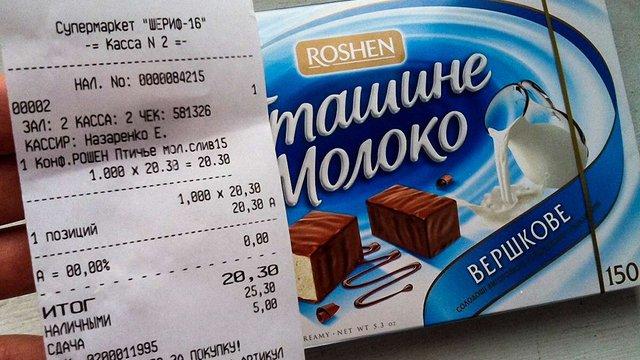 Молдовські ЗМІ розповіли про експорт продукції Roshen у невизнане Придністров'я