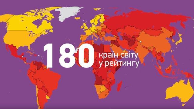 Україна у 2017 році покращила свою позицію в Індексі сприйняття корупції