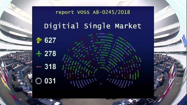 Європарламент відхилив законопроект про авторське право в інтернеті