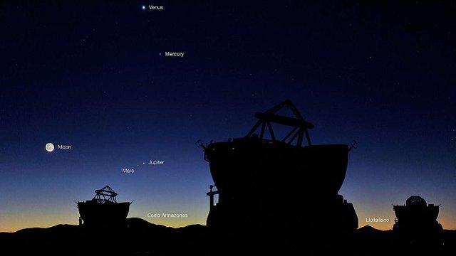 Українці наприкінці серпня побачать в небі зближення місяця  з чотирма планетами