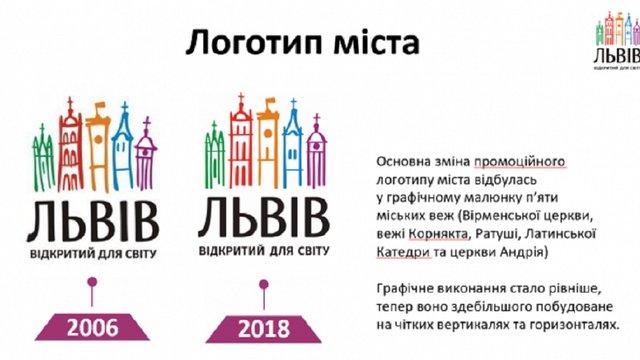 У Львові затвердили оновлений брендбук міста