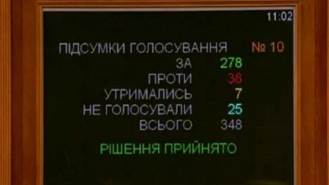 Угорщина та Росія розкритикували український закон про мову