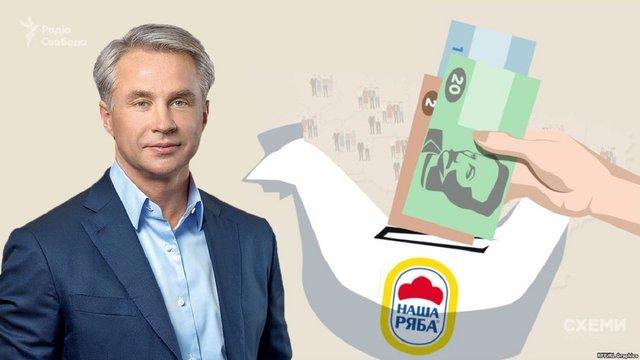 Євродепутати виступили проти надання ЄБРР 100 млн євро кредиту компанії олігарха Косюка