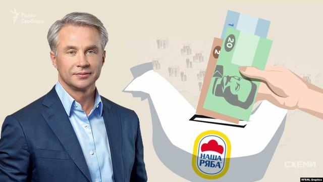 ЄБРР відмовився кредитувати компанію власника «Нашої ряби» Юрія Косюка
