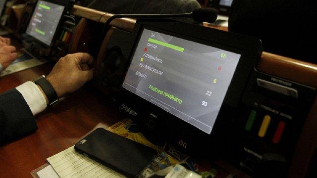 Київрада повторно голосуватиме за проспекти Бандери і Шухевича