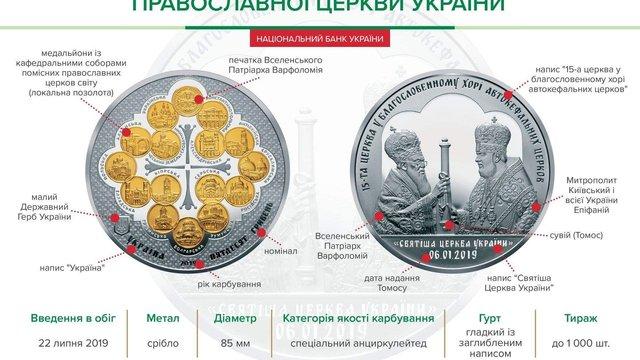 НБУ ввів в обіг пам'ятну монету, присвячену Томосу