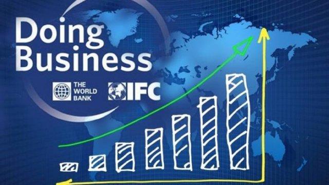 Україна піднялась в рейтингу Doing Business на 64 місце