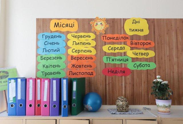 100 днів реформи початкової школи