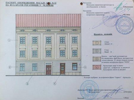 Картинки по запросу Щодо паспорту опорядження фасаду будівлі,