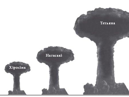 Бомба взорвалась на высоте 350