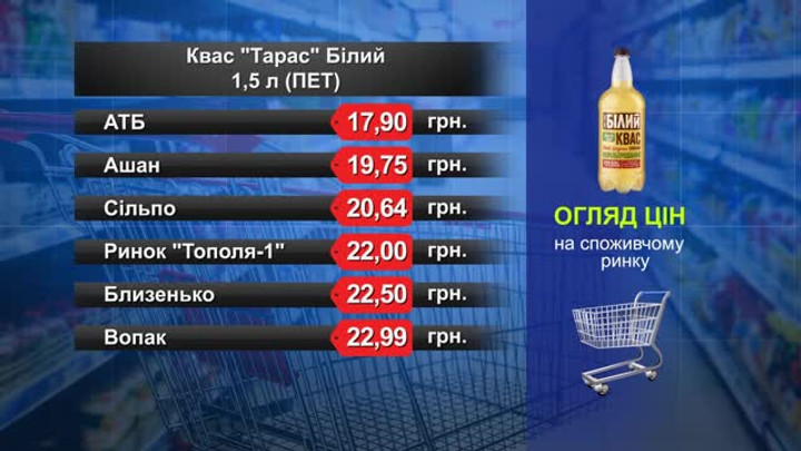 Квас «Тарас» білий. Огляд цін у львівських супермаркетах за 13 липня
