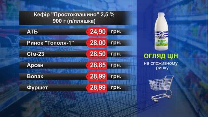 Кефір «Простоквашино». Огляд цін у львівських супермаркетах за 25 вересня