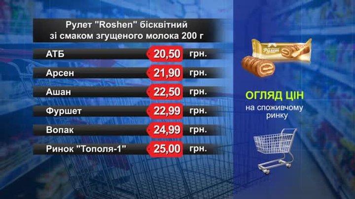 Рулет Roshen. Огляд цін у львівських супермаркетах за 19 жовтня