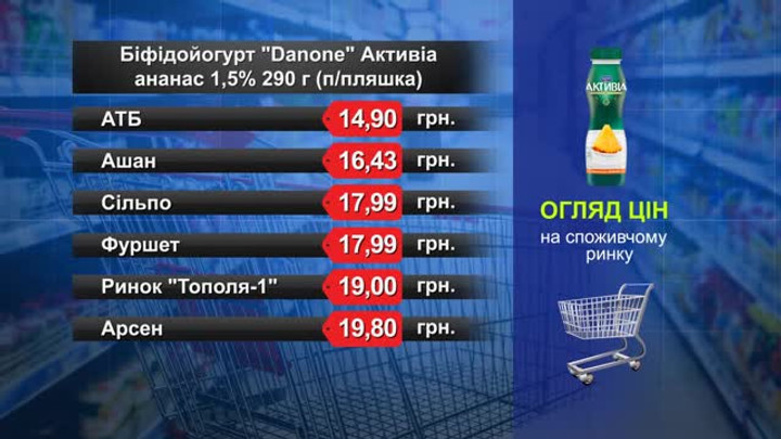 Біфідойогурт Danone «Активіа» . Огляд цін у львівських супермаркетах за 23 жовтня