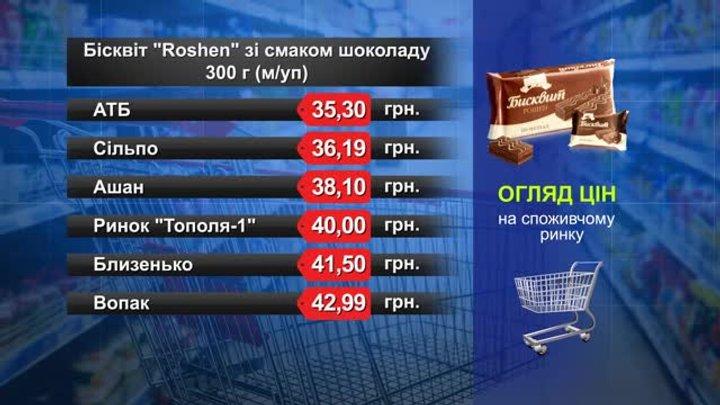 Бісквіт Roshen. Огляд цін у львівських супермаркетах за 19 листопада