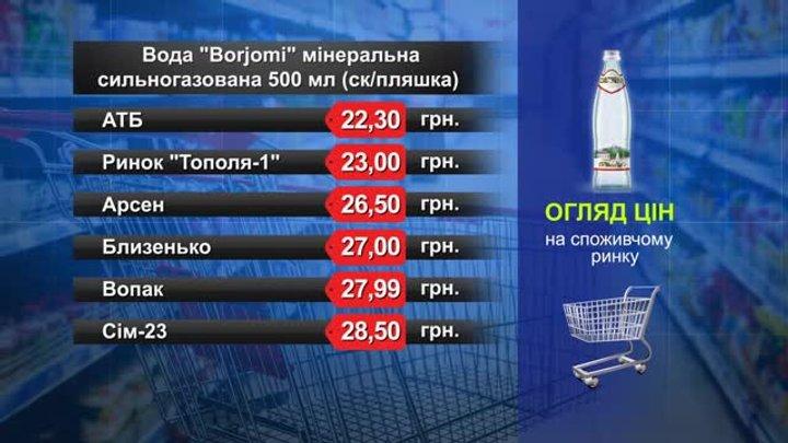 Вода Borjomi. Огляд цін у львівських супермаркетах за 7 грудня
