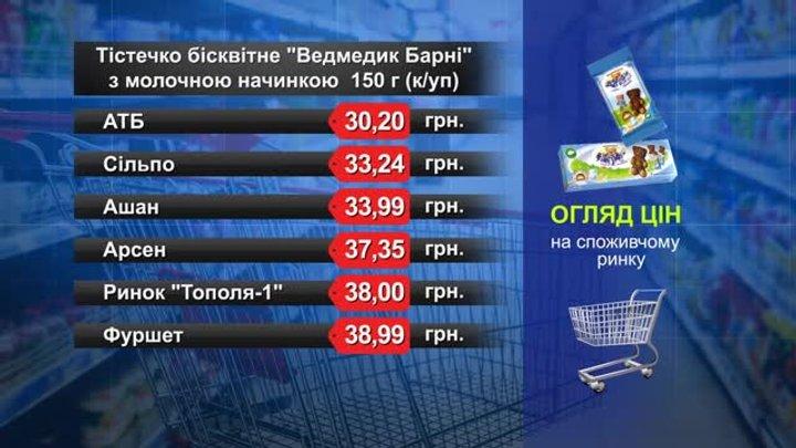Тістечко бісквітне «Ведмедик Барні». Огляд цін у львівських супермаркетах за 12 грудня