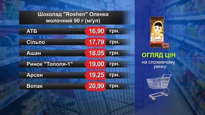 Шоколад Roshen. Огляд цін у львівських супермаркетах за 17 грудня