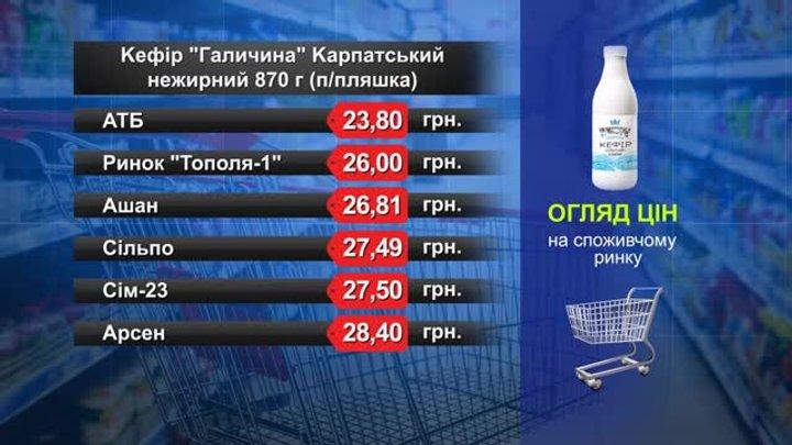Кефір «Галичина» Карпатський. Огляд цін у львівських супермаркетах за 11 січня
