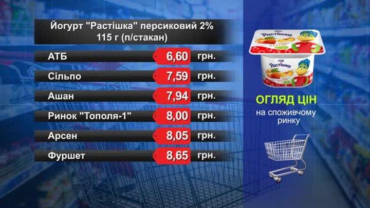Йогурт «Растішка» персиковий. Огляд цін у львівських супермаркетах за 18 січня
