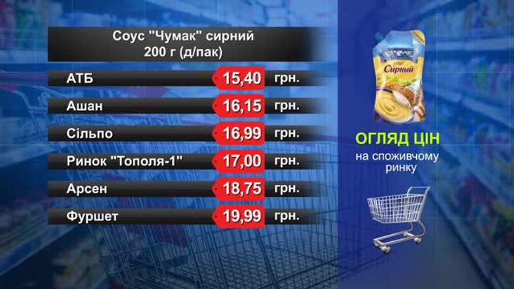 Соус «Чумак» сирний. Огляд цін у львівських супермаркетах за 22 січня