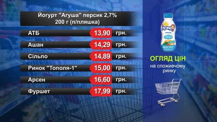 Йогурт «Агуша» персиковий. Огляд цін у львівських супермаркетах за 18 лютого