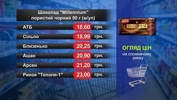 Шоколад Millennium чорний. Огляд цін у львівських супермаркетах за 22 лютого
