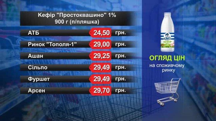 Кефір простоквашино. Огляд цін у львівських супермаркетах за 11 червня