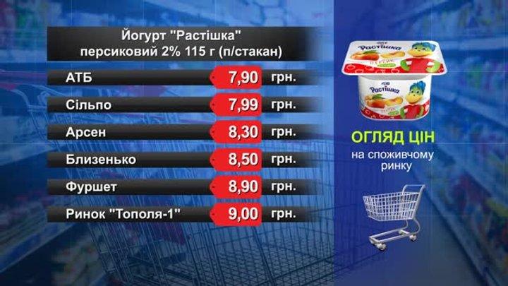 Йогурт «Растішка» персиковий. Огляд цін у львівських супермаркетах за 13 червня