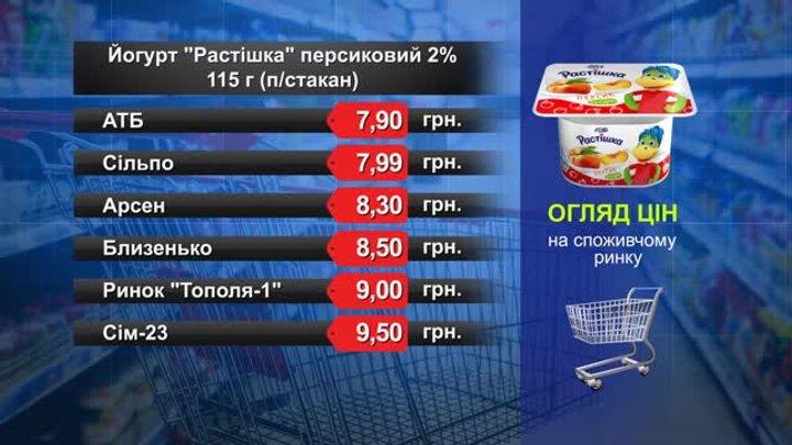 Йогурт «Растішка» персиковий. Огляд цін у львівських супермаркетах за 12 липня