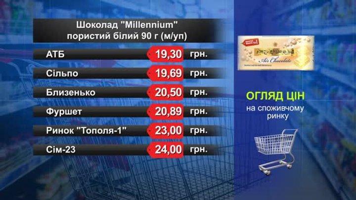 Шоколад Millennium білий. Огляд цін у львівських супермаркетах за 12 вересня
