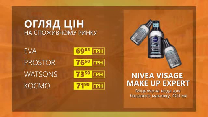 Огляд цін на міцелярну воду Nivea у мережевих магазинах