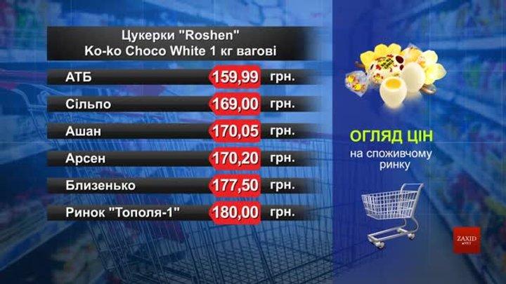 Цукерки Roshen. Огляд цін у львівських супермаркетах за 12 листопада