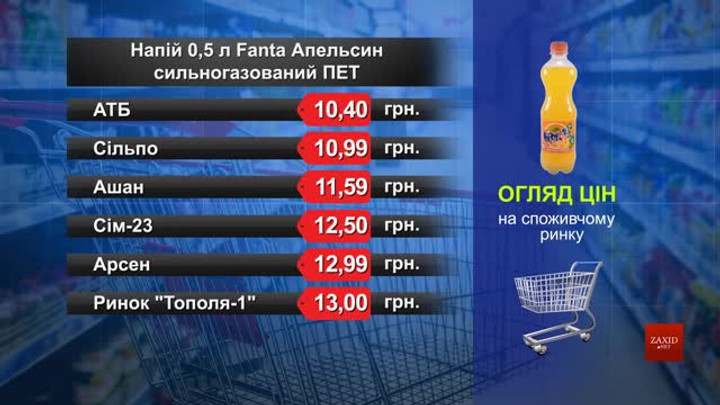 Fanta. Огляд цін у львівських супермаркетах за 20 січня