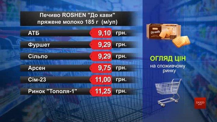 Печиво Roshen До кави. Огляд цін у львівських супермаркетах за 21 січня